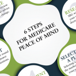 6 Steps for Medicare Peace of Mind